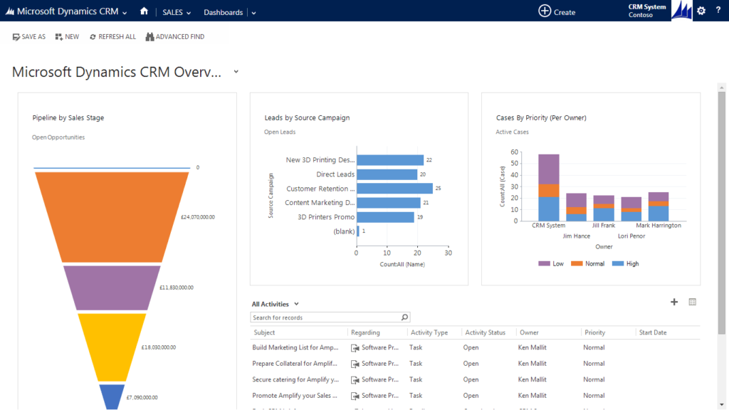 A Comprehensive Guide to Microsoft Dynamics 365 CRM