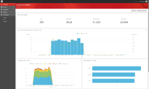 How To Deliver Richer 'Omnichannel' Experiences For Your Customers With Sitecore Experience Platform 10